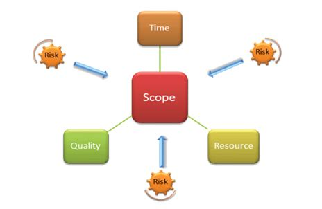 Angel soft one page business plan